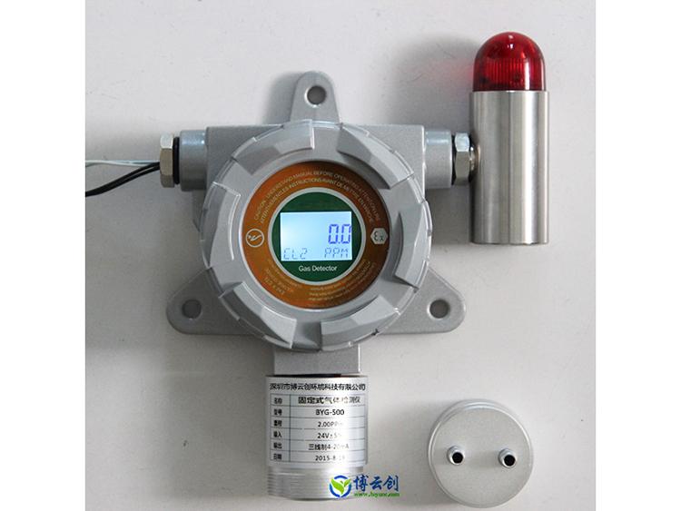 二氧化碳气体浓度检测仪